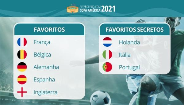 Todos os favoritos secretos e favoritos da Eurocopa 2021
