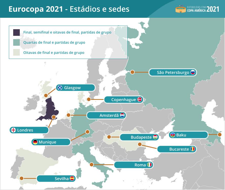 Todos os sedes e estadios da Eurocopa 2021