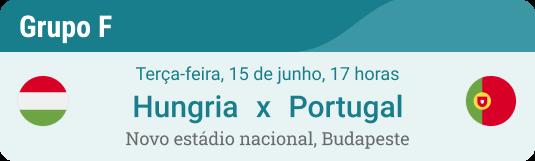 Hungria x Portugal em 15 de Junio 2021 Eurocopa 2021 Grupo F