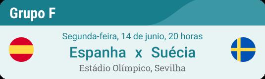 Previsão e dica para o jogo Espanha x Suécia (14 de Junho)